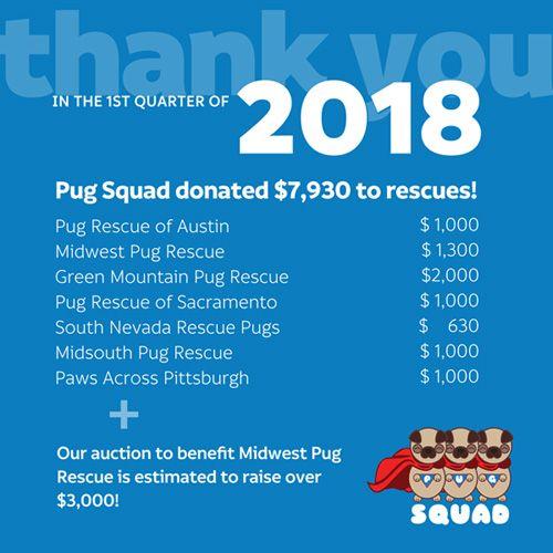 mini grants awarded first quarter 2018